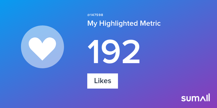 My week on Twitter 🎉: 29 Mentions, 192 Likes, 21 Replies. See yours with sumall.com/performancetwe…