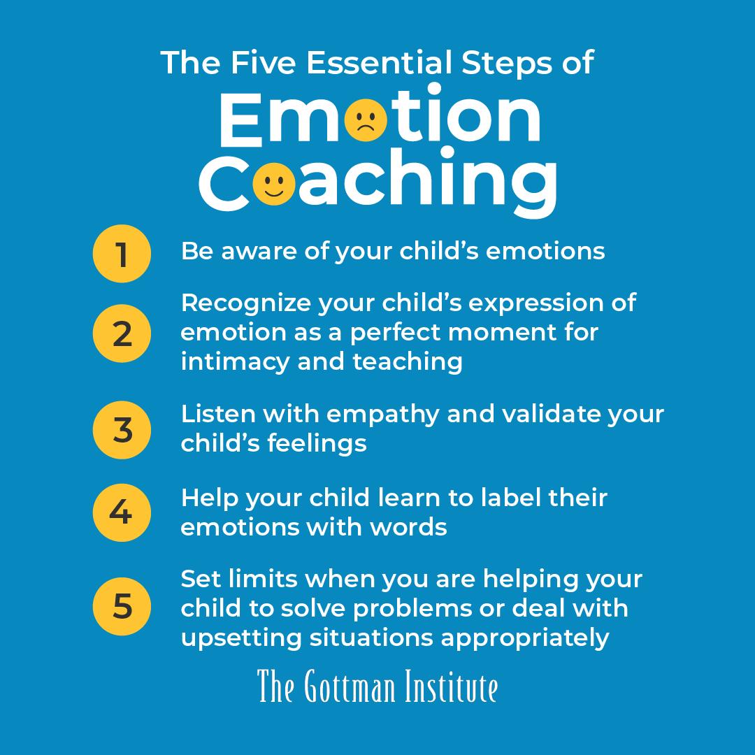 Emotion Coaching. #coaching pic.twitter.com/303W8s3Jyq
