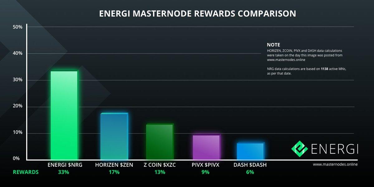 Energicrypto photo