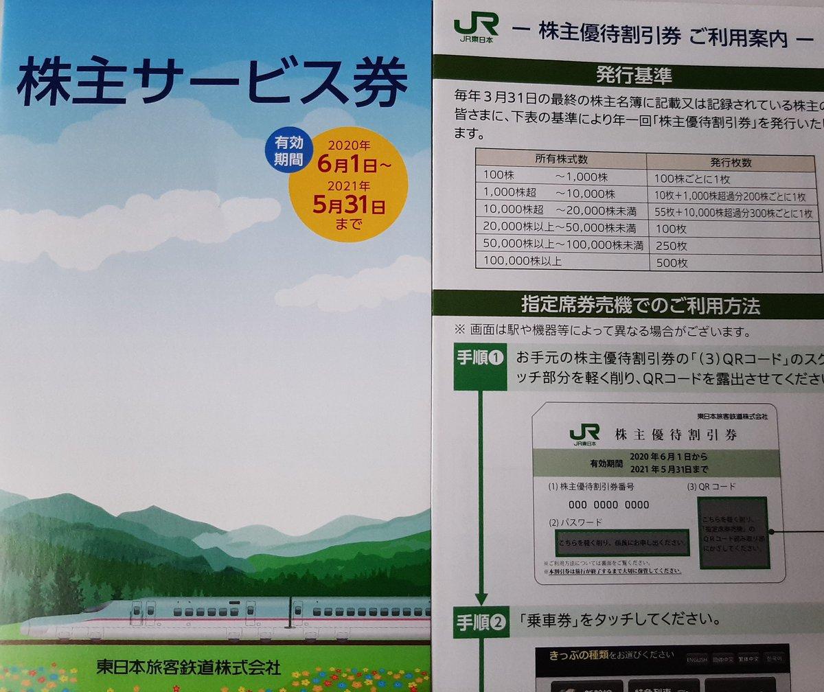 鉄道 株価 旅客 東日本