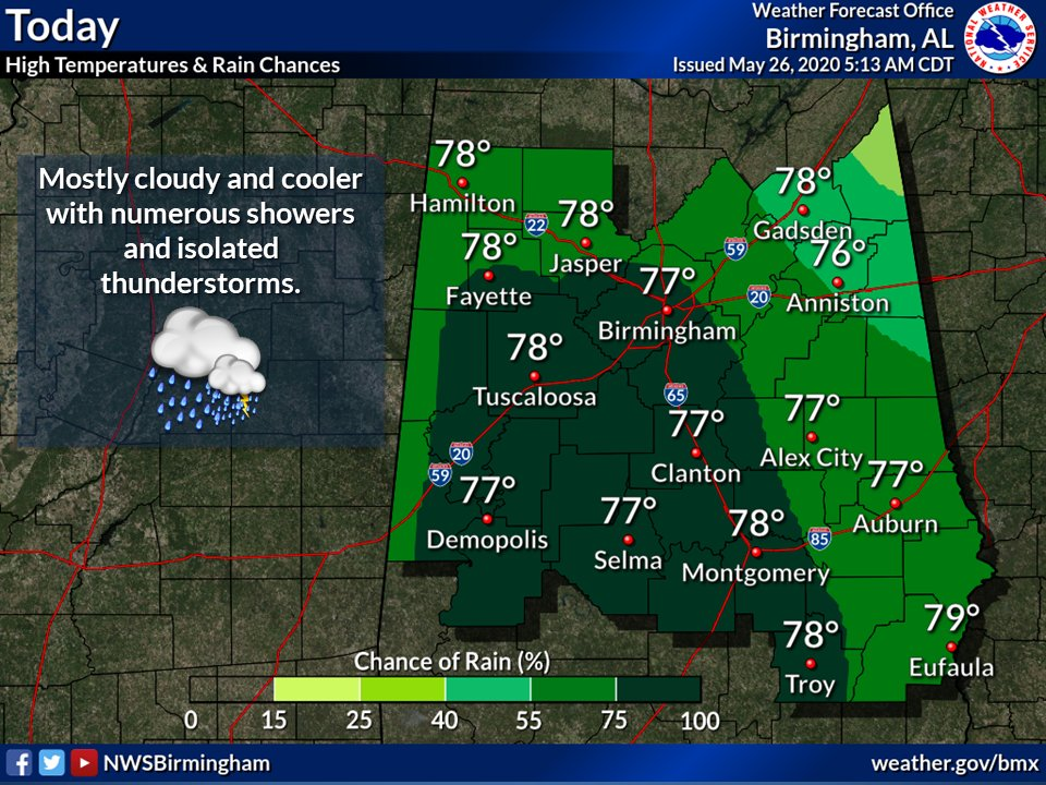 There will be plenty of opportunities to see some rain and a few thunderstorms over the next few days. This will keep our temperatures noticeably lower, but it sure is soupy out there! #alwx