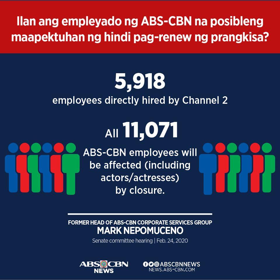 Dela Rosa to ABS-CBN workers who could lose jobs: 'Hanap ng ibang trabaho' 2