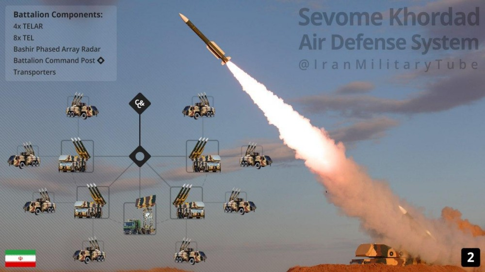 "The Dead District on Twitter: ""Components of ""3rd Khordad"" Battalion ( Iranian Air Defence Missile System): - 4 TELAR - 8 TEL - 1 Bashir Phased Array Radar - 1 Battalion Command Post -"
