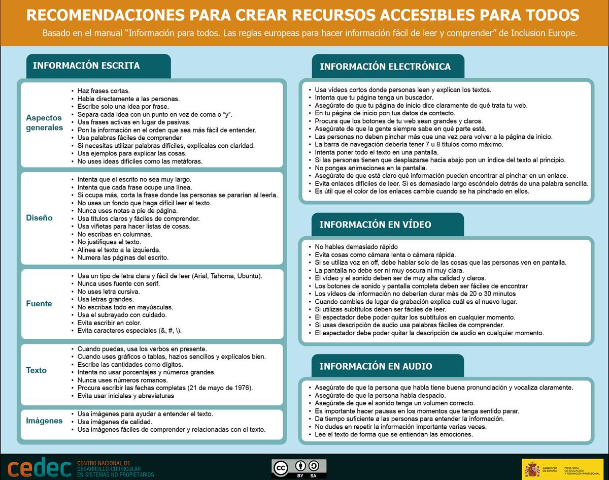 CeDeC_intef recomienda que: Recursos accesibles para todos: recomedaciones de lectura fácil. https://t.co/HckdvqzsAQ #proyectoEDIA #primaria #secundaria #lengua #neesidades educativas especiales https://t.co/lGzk9GzlKB