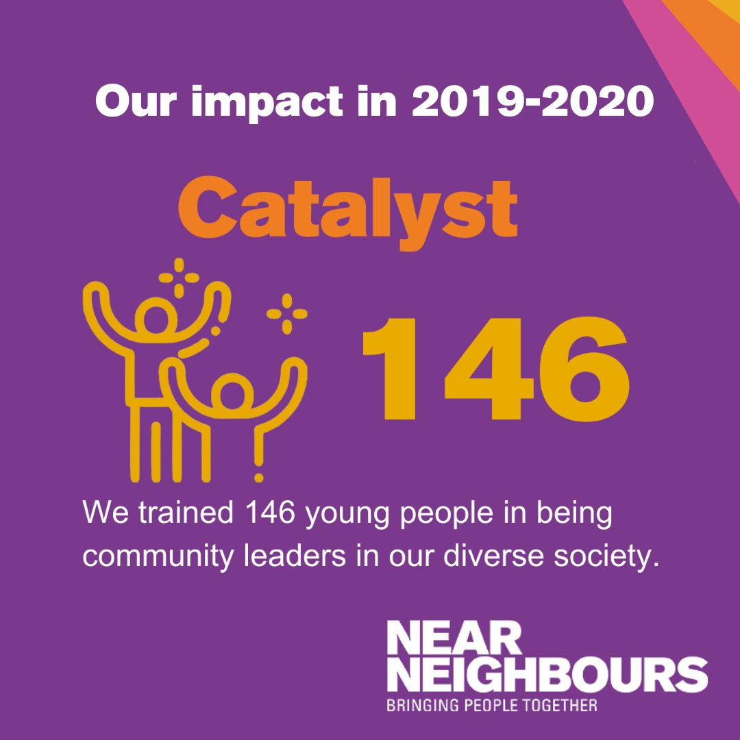 Last year @NearNeighboursE @NNPeterborough @NN_WLondon organised 8 Catalyst #leadeship courses in #London and #Peterboroug to enable young people to become #community leaders in our diverse modern society. More figures about our work here - https://t.co/llW340b5dQ https://t.co/SdfnogyvN9