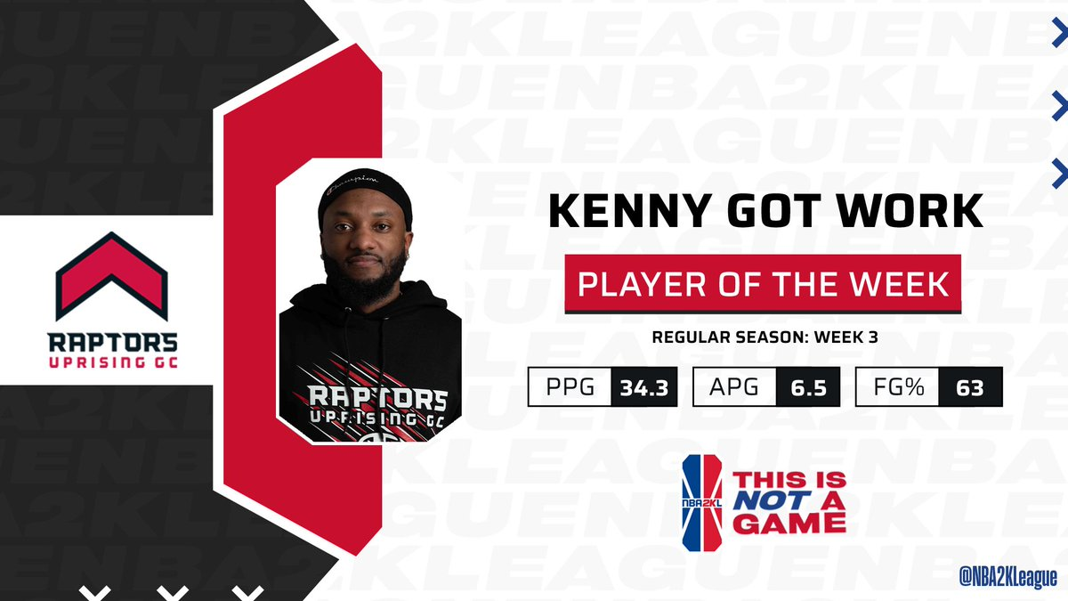 Congrats to @KennyGotWork, your official Week 3 Player of the Week! The guy just continues to dominate this season!   We'll be back with a new poll this Friday. #ThisIsNotAGame https://t.co/0ropWbtL5L