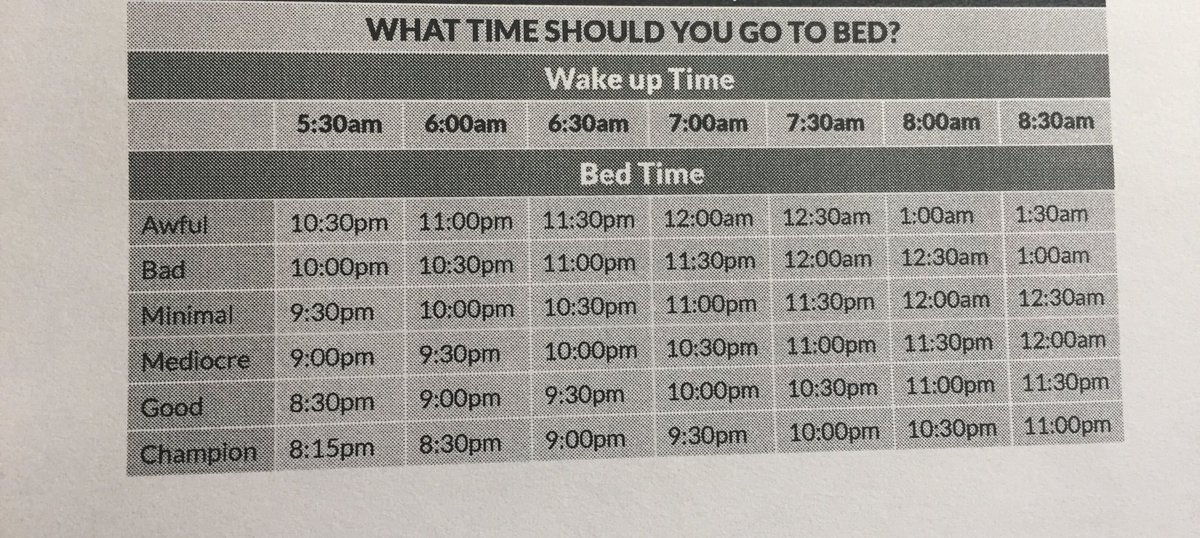 two incredibly important charts ...   #SimpleAintEasy #Sleep pic.twitter.com/14ApSscmtz
