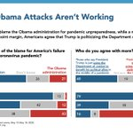 Image for the Tweet beginning: Very few Americans blame the