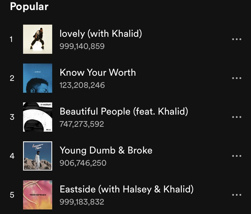 bro lovely AND Eastside are about to hit 1 billion! I'm about to scream!WOOOOOOW!!! 😭🥺