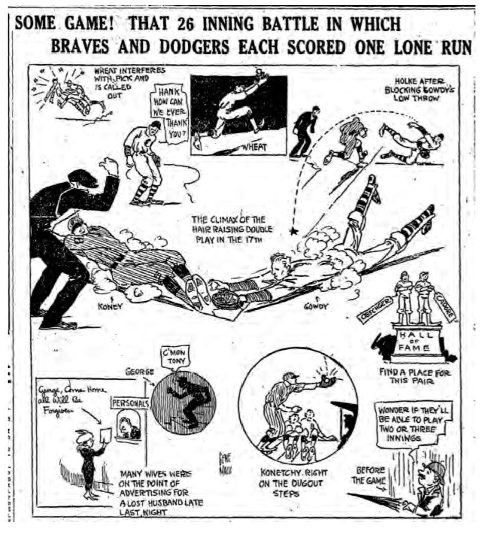 An illustration of the recent, eventful game between the Braves and the Dodgers.pic.twitter.com/2pnU6qlAJJ
