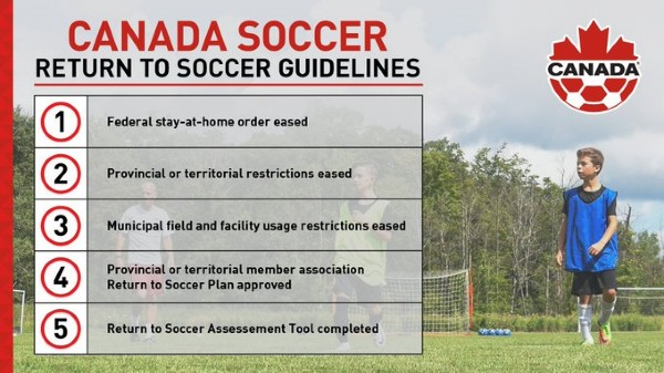 WE ARE NEARLY BACK!  Looking forward to working with Clubs, Districts, @CanadaSoccerEN and @YourAlberta on getting players back onto the pitch in June! Still some work to be done but an extremely positive development. #bringyourownball #safetyfirst https://t.co/VAgQuRZU1Y