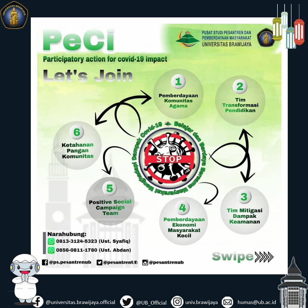 Pusat Studi Pesantren UB mengajak #TemanUB untuk berpartisipasi dalam PeCI.  Eits bukan PeCI sembarang peci.  Program ini merupakan bentuk pengabdian PSP2M kepada masyarakat terdampak Covid-19.