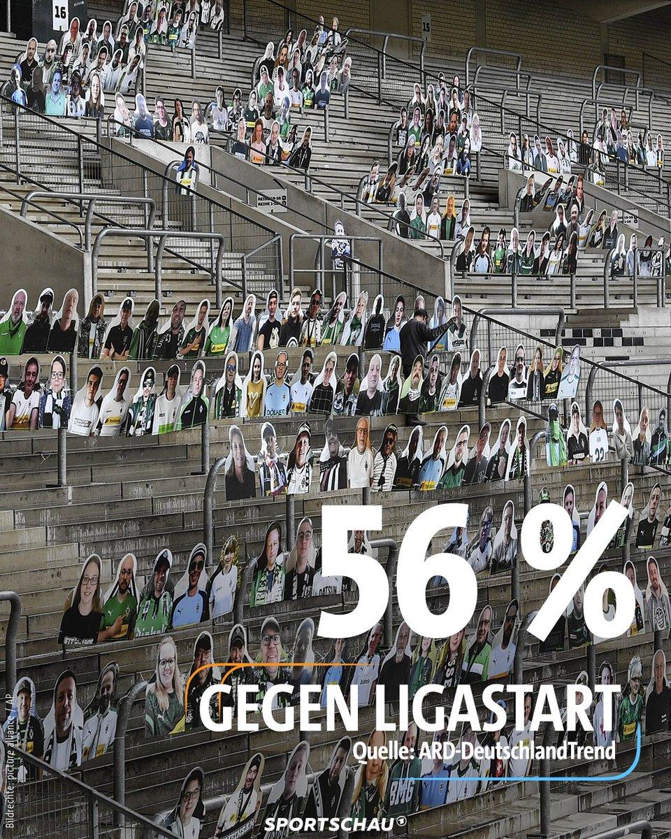 ❗ 56 Prozent der Deutschen sind gegen den Re-Start der Bundesliga - ihr auch?  #Bundesliga #Geisterspiele #ReStart #Corona #Covid19 #Fussball #Sportschau https://t.co/n6juL5z9A8