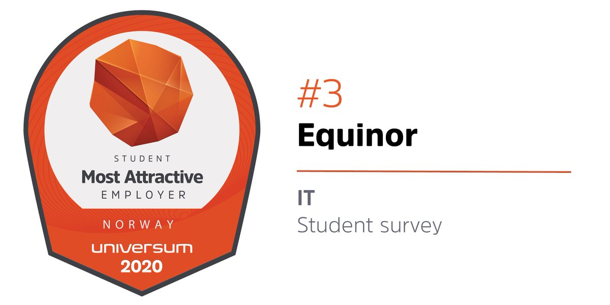 Congrats @Equinor !🥉 Ranked #3 most attractive employer in Norway among IT students - in the worlds largest and most comprehensive talent survey https://t.co/qyKbMhrCuN https://t.co/WYnjxA8fKE