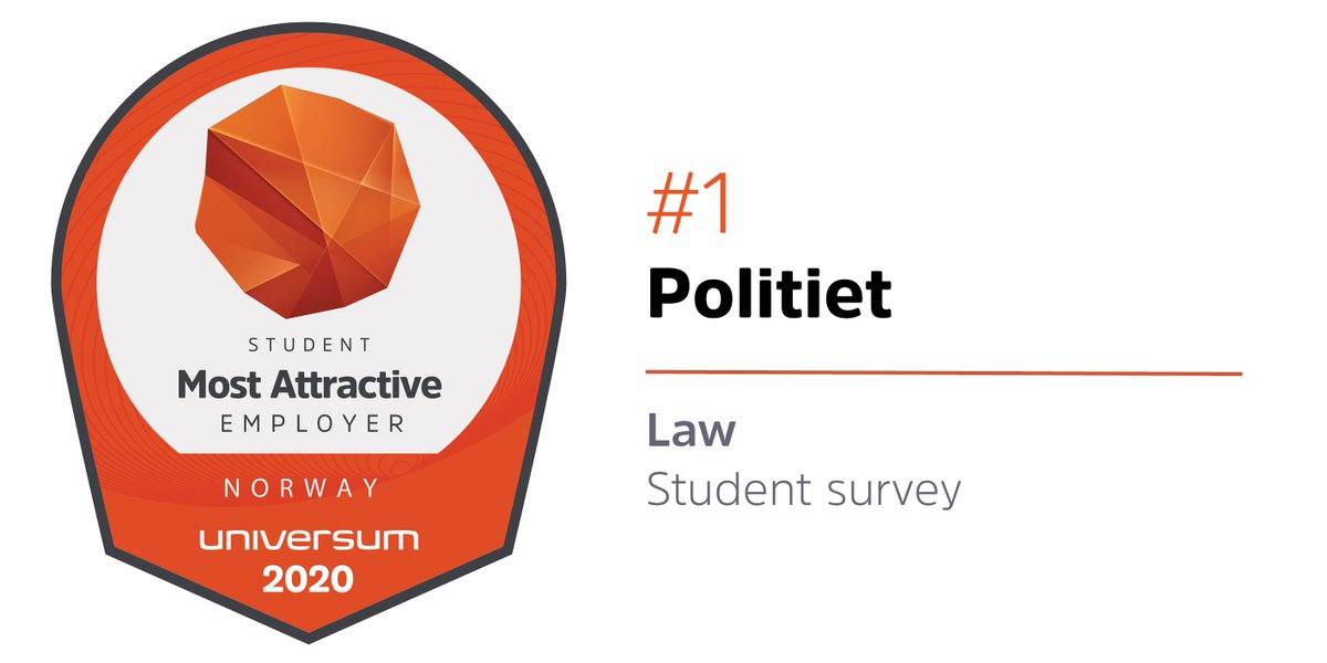 Congrats @oslopolitiops ! 🥇 Ranked #1 most attractive employer in Norway among law students - in the worlds largest and most comprehensive talent survey https://t.co/qyKbMhrCuN https://t.co/EFx1qFAsXk