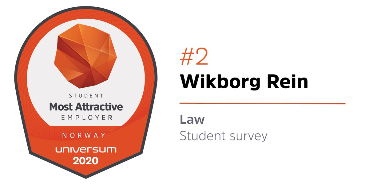 Congrats #WikborgRein! 🥈 Ranked #2 most attractive employer in Norway among law students - in the worlds largest and most comprehensive talent survey https://t.co/qyKbMhrCuN https://t.co/UuW4GPWnvh