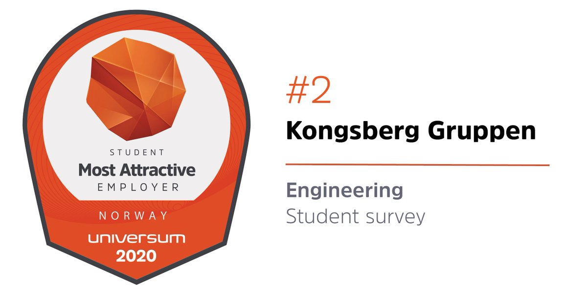 Congrats @kongsbergasa ! 🥈 Ranked #2 most attractive employer in Norway among engineering students - in the worlds largest and most comprehensive talent survey https://t.co/qyKbMhrCuN https://t.co/ETQTwYSo8q