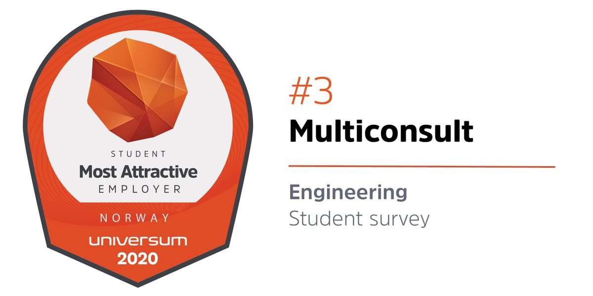 Congrats #Multiconsult! 🥉 Ranked #3 most attractive employer in Norway among engineering students - in the worlds largest and most comprehensive talent survey https://t.co/qyKbMhrCuN https://t.co/uCHvBaGphW