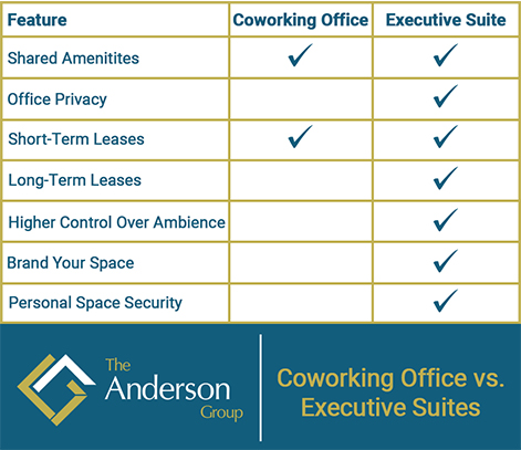 andersonoffices photo