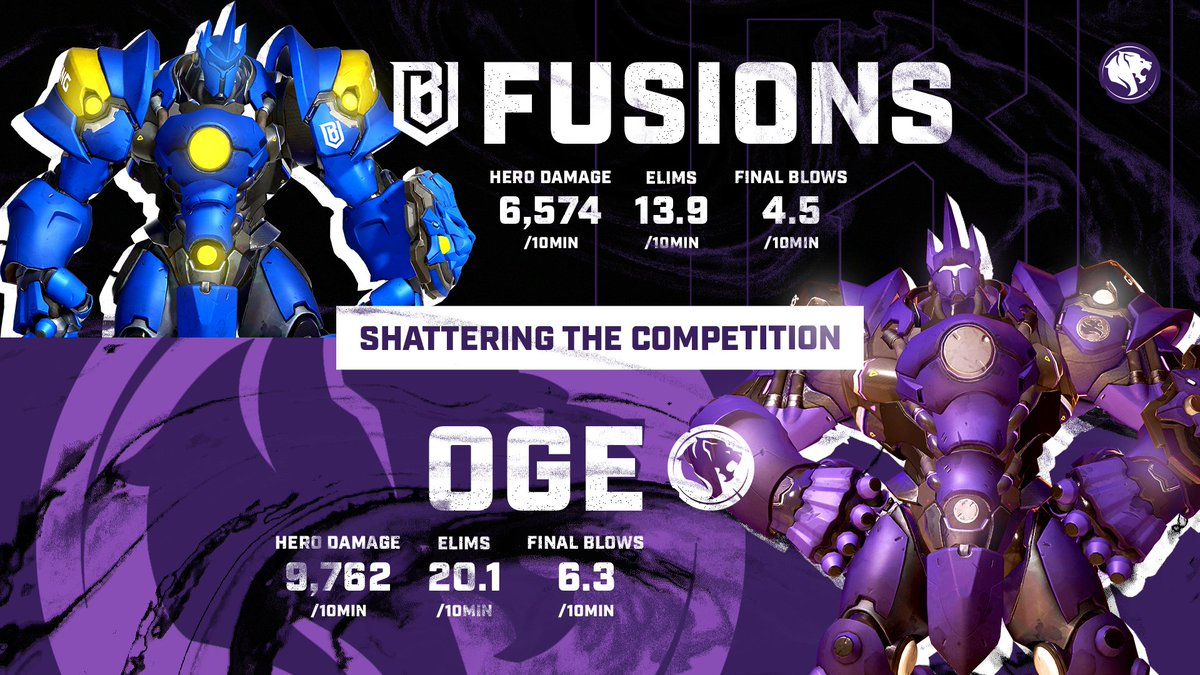 Los Angeles Gladiators On Twitter Shattering The Competition Is Business As Usual For Oge Ow Here S A Look At The Stats When These Two Have Dueled In The Past Https T Co Tvtu75nzpq
