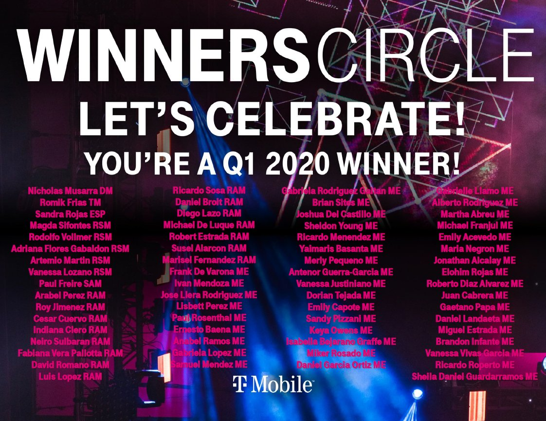 Miami topped the charts in Q1 thanks to an amazing team and 67 TOP GUNs who are our Q1 WC winners! This team is truly customer obsessed and I am so proud of all of YOU! CONGRATULATIONS! @bnash001 @JonFreier @TracyNolan_ #WinnersCircle🔥🔥🔥