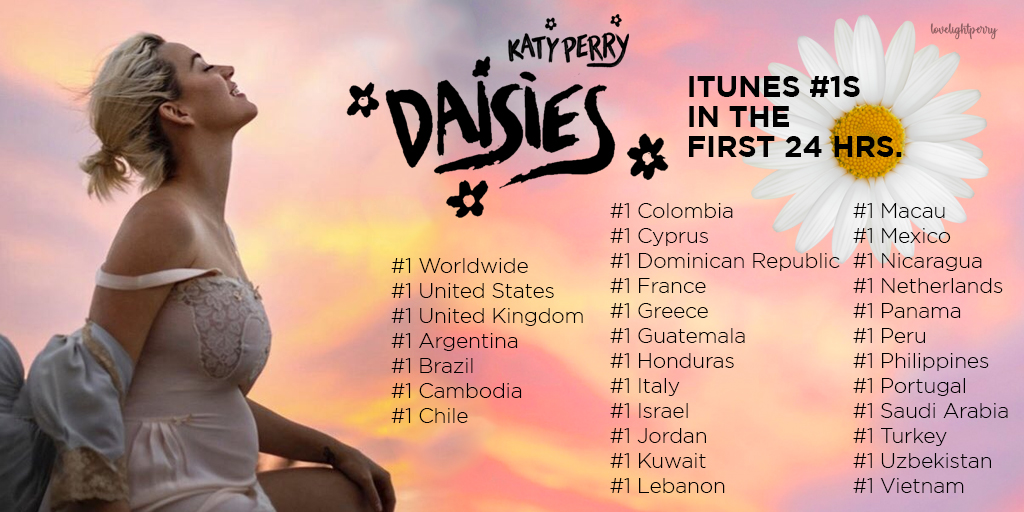 Katy Perry  - Σελίδα 27 EYHK1dmVAAAyYxE?format=jpg&name=medium