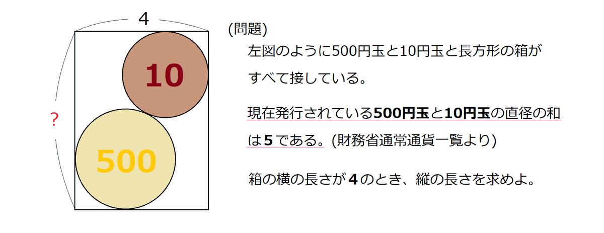 500 円 直径