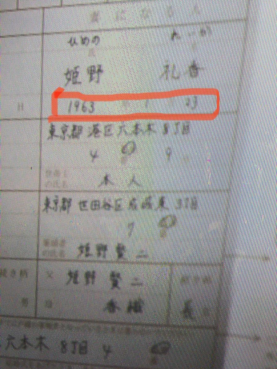 年齢 昭和38年 年齢早見表 1963年(昭和38年)生まれ