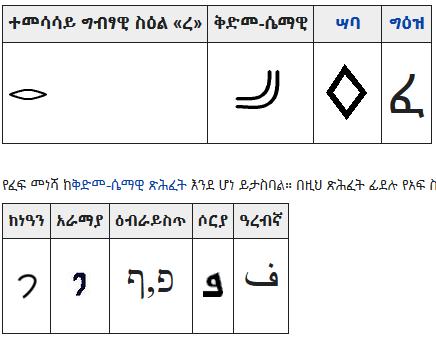 楔形 文字 変換 ヒエログリフ変換マシーン