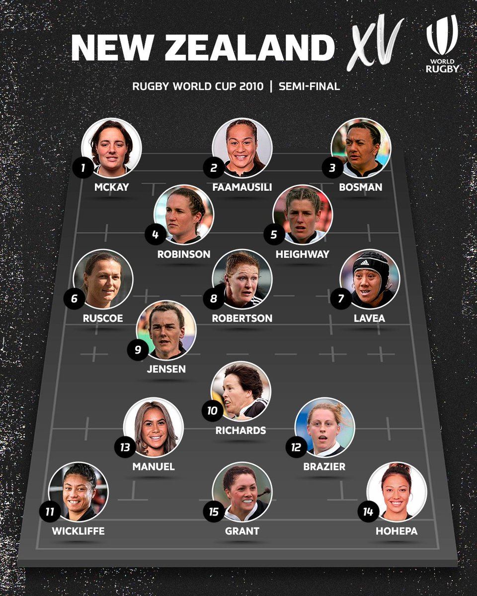 The line-ups are in for the RWC 2010 semi-final between @BlackFerns and @FranceRugby 📢 Join us later for this classic match-up 🏉 ⏰ 16:00 BST 📺 Rugby World Cup Facebook / World Rugby YouTube