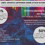 Image for the Tweet beginning: Freemuse's report on #artisticfreedomeurope 2020