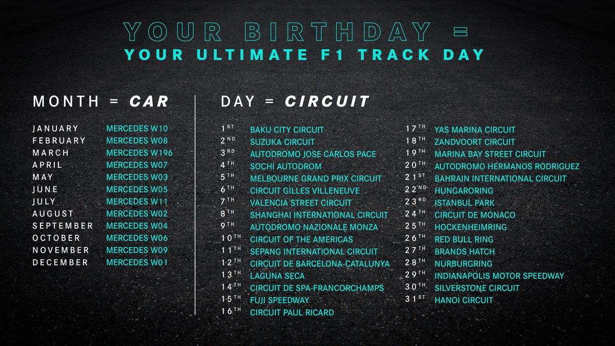 Your ultimate @F1 track day! 😍 Which car and circuit did you get... 👇 https://t.co/kiyuIXet73
