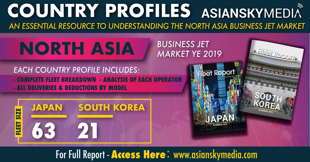 [Country Profile - North Asia]: Expanded commentary & in-depth data on the Japanese & South Korean #businessjet market: https://t.co/vgFlwngpAH  Download the profiles now for in-depth analysis on the business jet fleet makeup, additions & deductions and latest regulatory changes. https://t.co/ULKT51RnpY