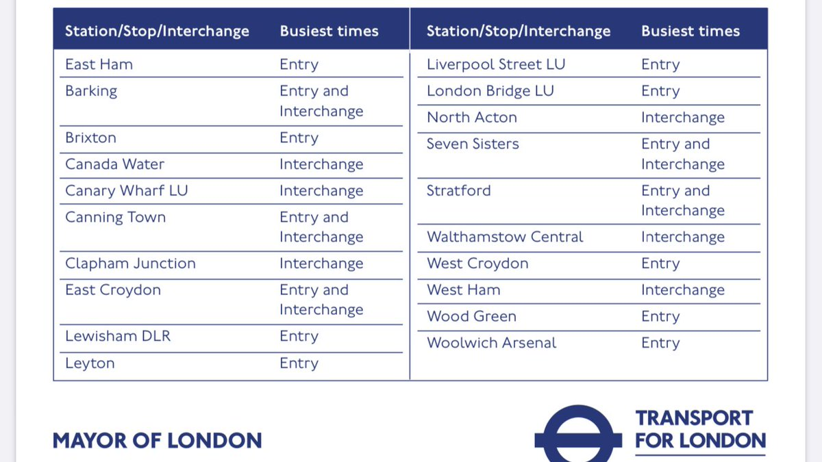 Avoid them if you can: @TfL reveals the 20 busiest Tube stations as lockdown starts to ease
