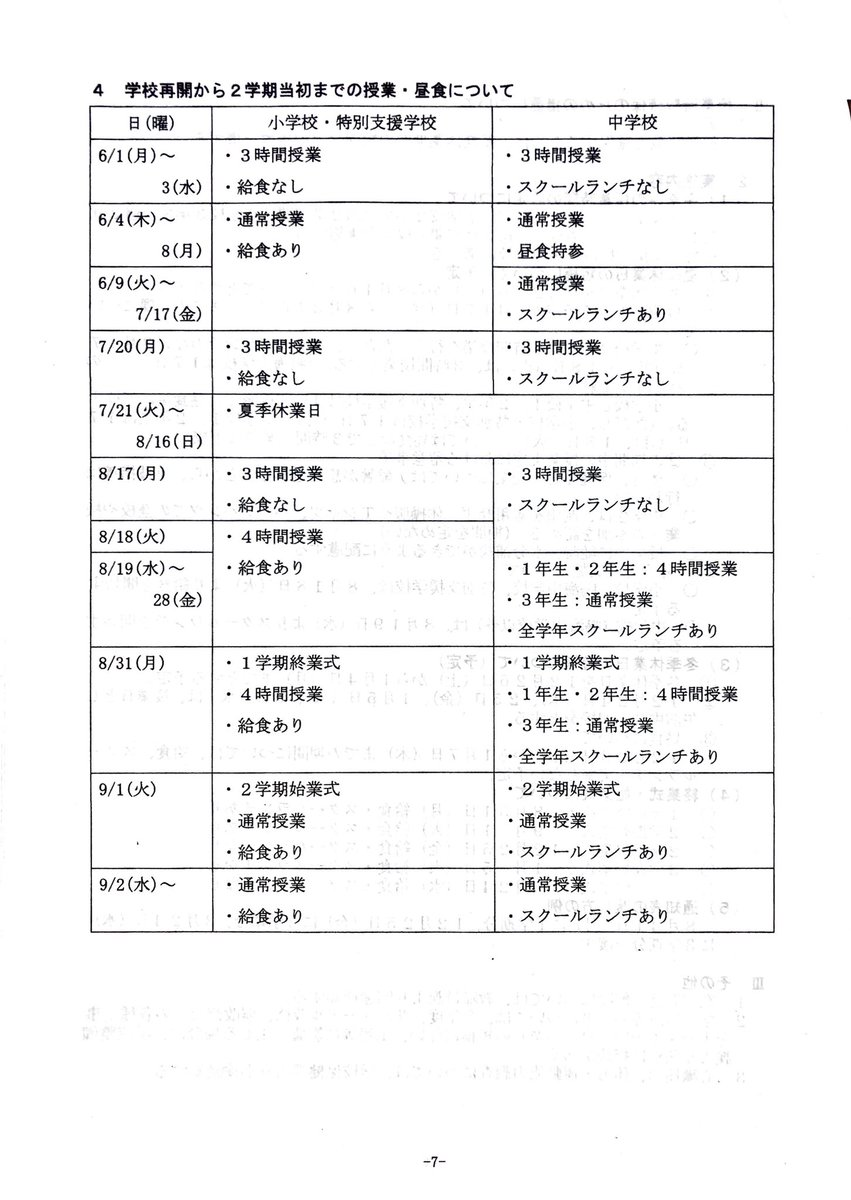 小学校 名古屋 夏休み 市