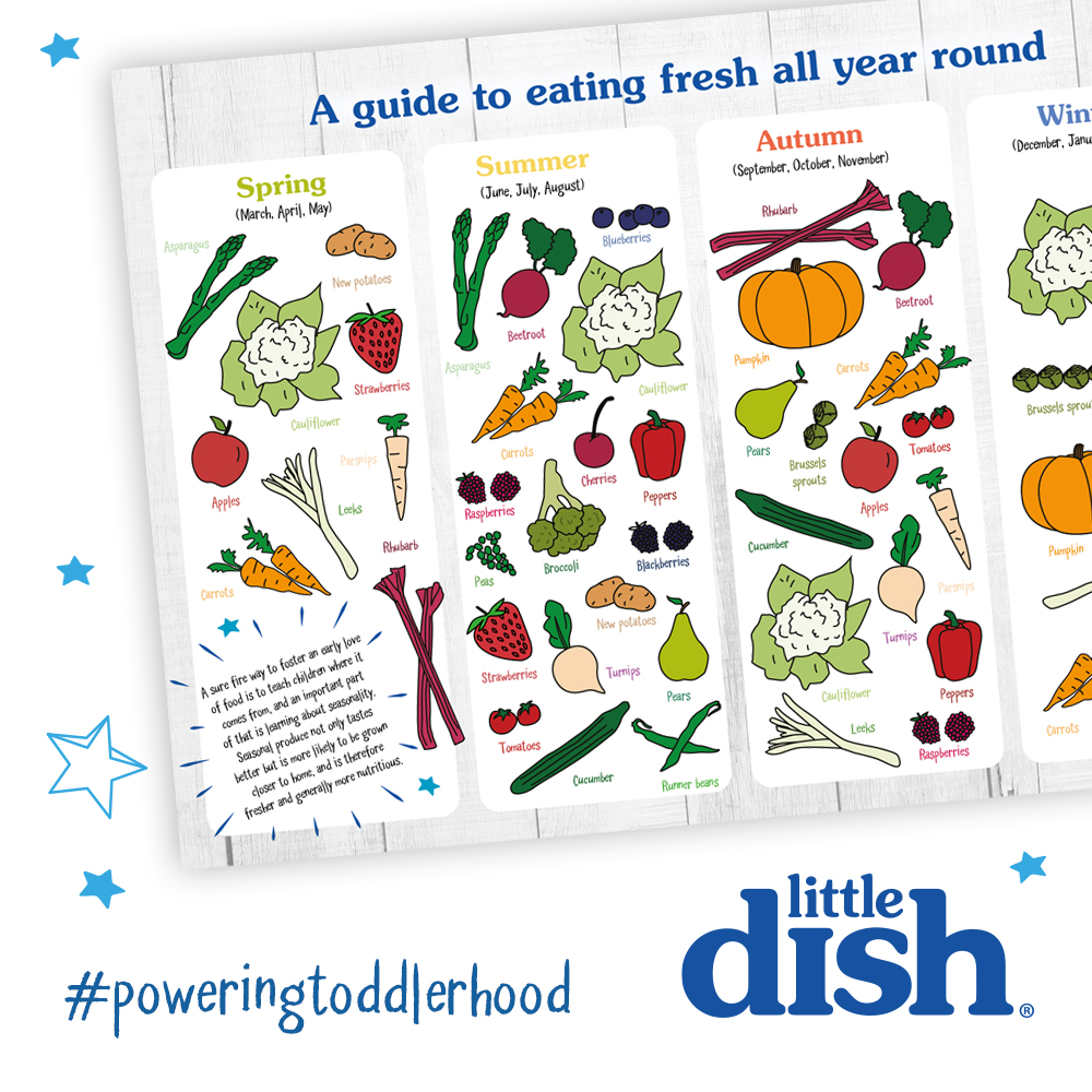 Help your little one 👶 eat the rainbow 🌈 with our colourful guide to what's in season when.🥕🍓🍏Download & print this handy chart and pop it on the fridge as a little reminder.👍#eatinseason #littlefoodies #poweringtoddlerhood  https://t.co/CMIJa7QMen https://t.co/JNkJXZLWfY