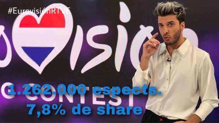 El ESPECIAL de #EurovisiónRTVE no convence en la noche del sábado de @La1_tve y se conforma con bajos 1.262.000 espectadores (7,8% de share) @TonyAguilarOfi @BlasCanto https://t.co/ZUUY78FXvW