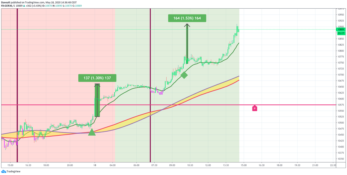 TradingView trade How many points would you have made on these latest trades if you used our 5minutes algorithm on indices
