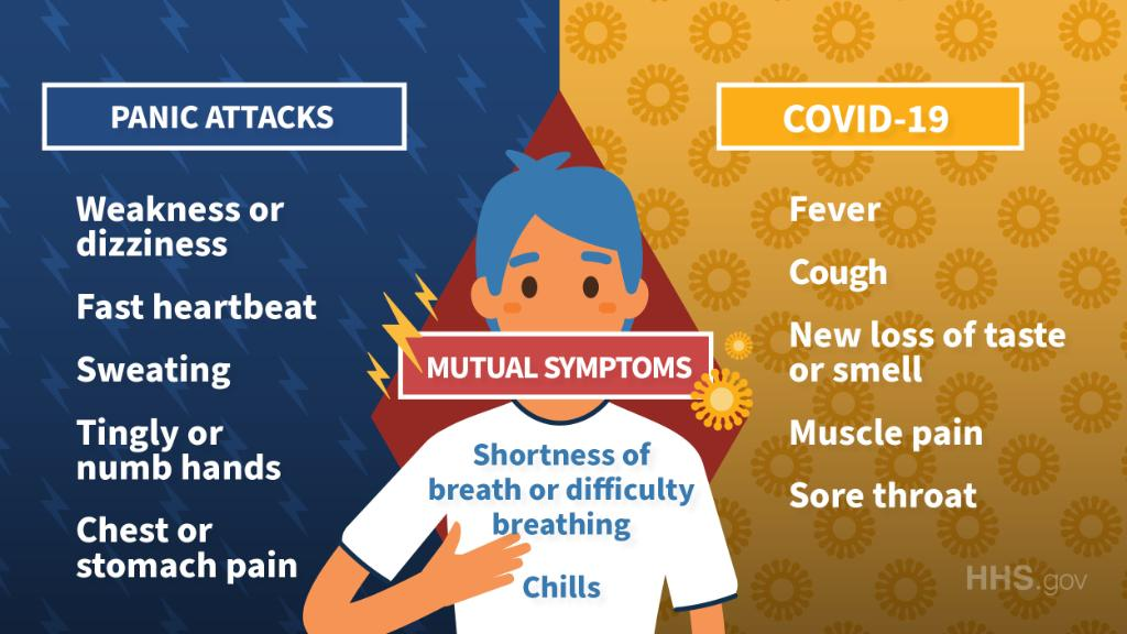 Did you know panic attacks and #COVID19 share some of the same symptoms? Visit cdc.gov/coronavirus to learn how to spot the differences between the two, and for easy and effective strategies to manage your stress during challenging times.
