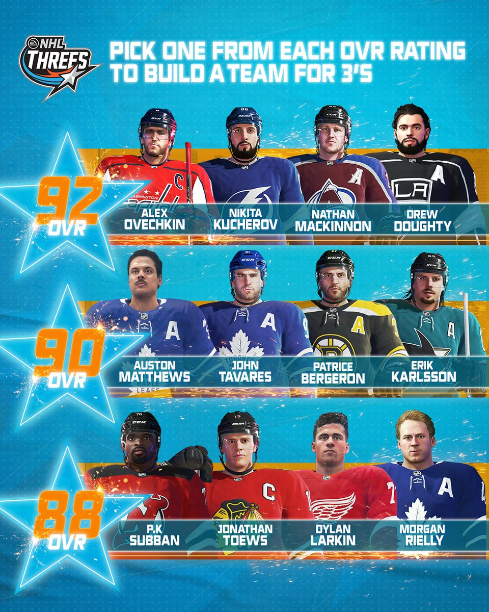 Build your own team for 3's 🏒🏒🏒 Who you got? 🤔 https://t.co/Aj0nRXuMzA