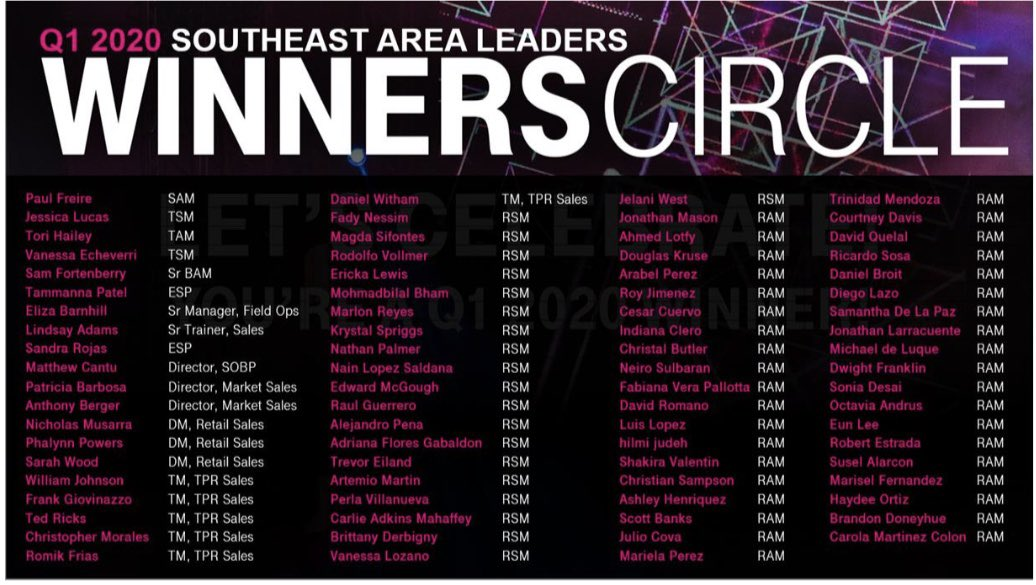 Congrats to all the Southeast Leaders recognized for their achievements in Q1. So incredibly proud of their hard work and dedication to their team and our customers. THANK YOU! #SEPowerOfLove #WinnersCircle 👍👏👊 #SELoveWhatYouDo @JonFreier