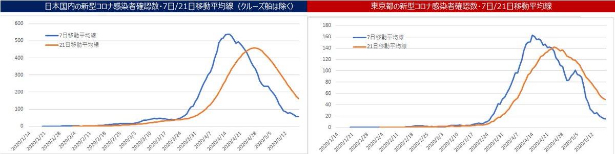 日本 エアー テック 株価 掲示板