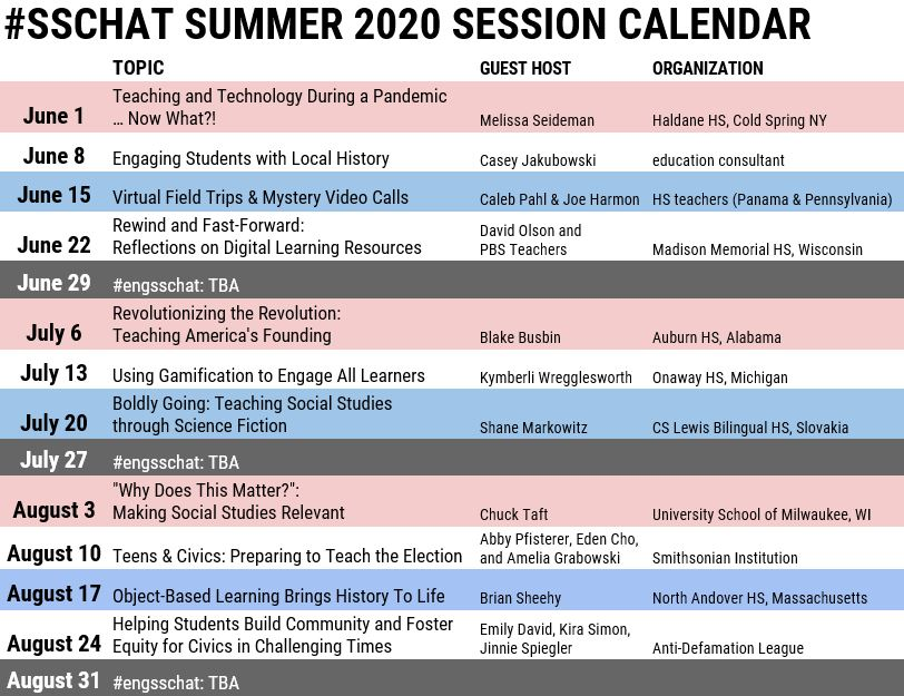 Red, white, and blue For all of you! The Summer 2020 Session of #sschat has a little something for everyone... to help you figure out what the heck to do with next years students!! #sstlap #edchat #worldgeochat #engsschat #icivicsednet #historyteacher #hsgovchat #civics