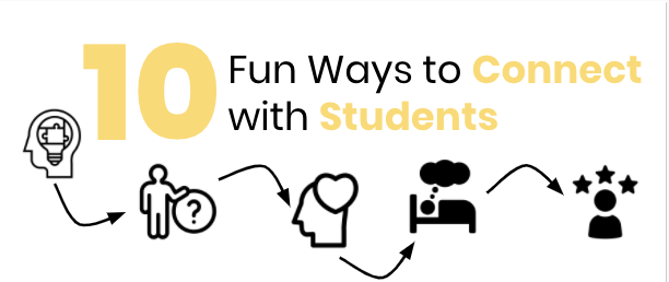 10 Ways to Reconnect with Students during #RemoteLearning - hollyclark.org/2020/03/24/10-… #infusedclassroom #remotelearning