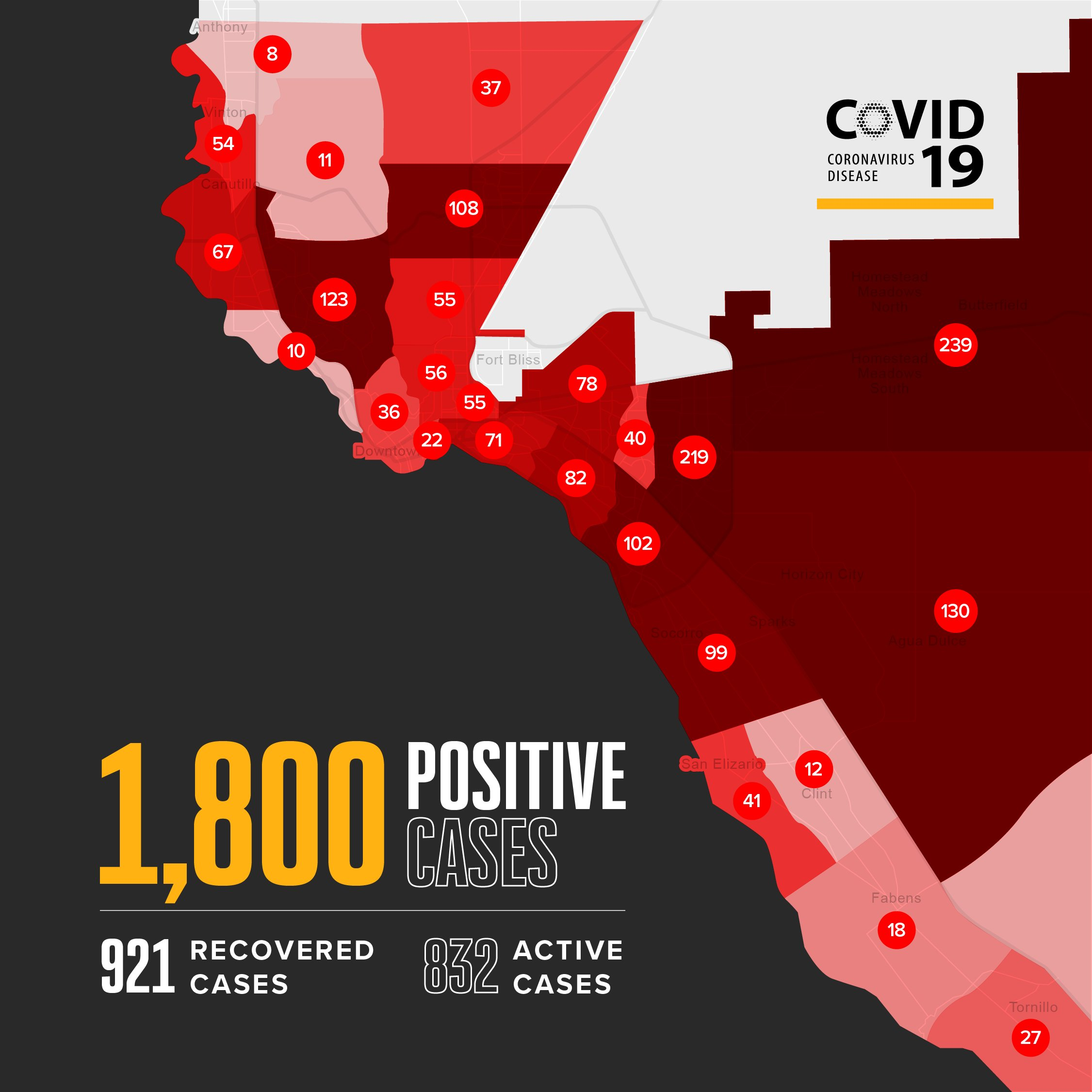 The map above shows the amount of positive COVID-19 cases by ZIP codes and the number of cases in parenthesis: 79821 (8), 79835 (54), 79836 (12), 79838 (18), 79849 (41), 79853 (27), 79901 (22), 79902 (36), 79903 (55), 79904 (55), 79905 (71), 79907 (102), 79911 (11), 79912 (123), 79915 (82), 79922 (10), 79924 (108), 79925 (78), 79927 (99), 79928 (130), 79930 (56), 79932 (67), 79934 (37), 79935 (40), 79936 (219), 79938 (239)