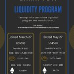 Image for the Tweet beginning: Img-blue: Liquidity Program Earning Table