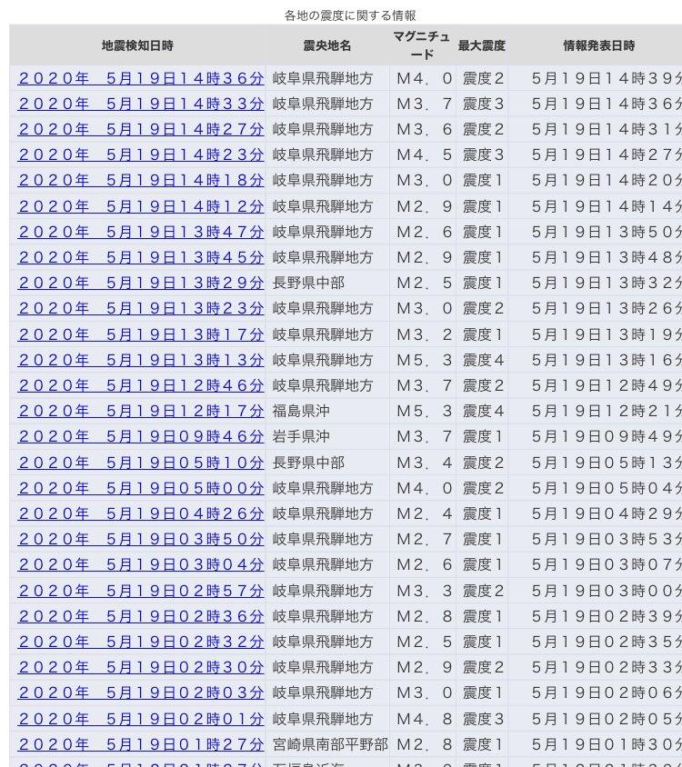 岐阜 地震 多い