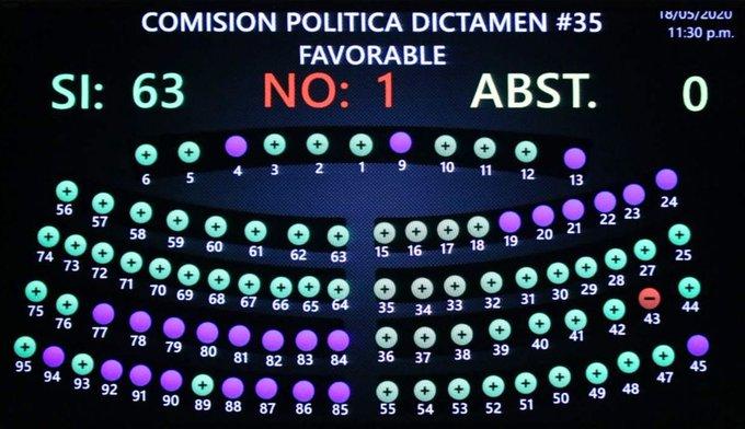No es válido que Bukele anuncie veto a una ley que no conoce: Oscar Ortiz