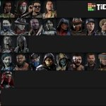Image for the Tweet beginning: my MK11 tier list before