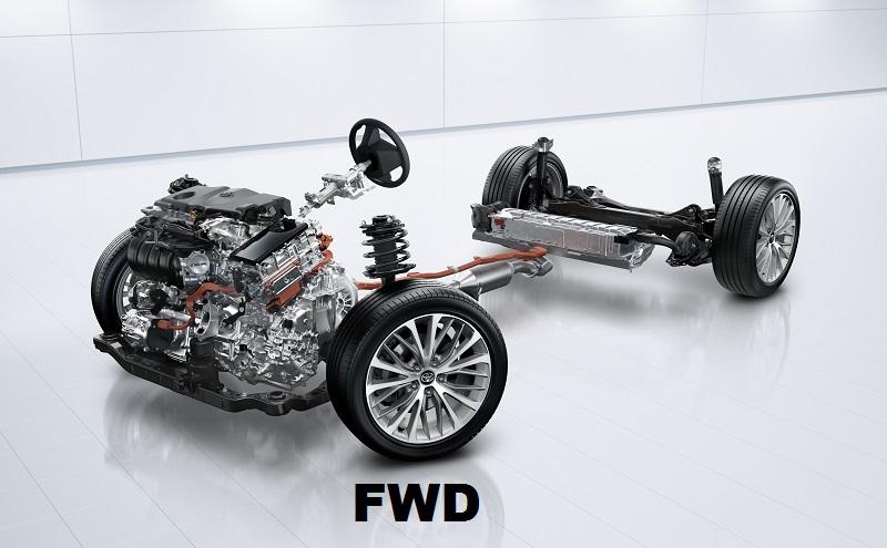 Do you prefer Front-Wheel Drive (FWD), Rear-Wheel Drive (RWD), or 4-Wheel Drive (4WD)? #Toyota #TuesdayTriviapic.twitter.com/hFwI5g3UuW
